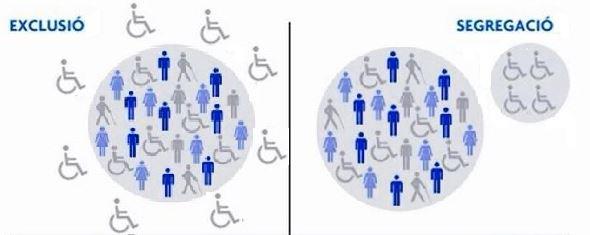 exclusio-segregacio